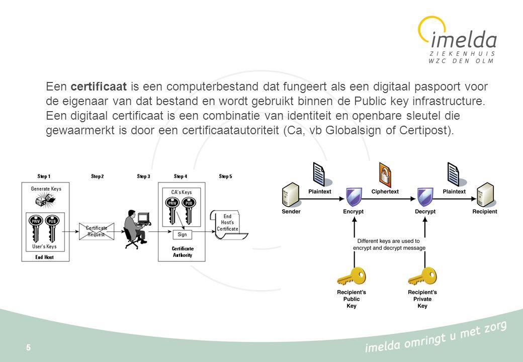 5 Een certificaat is een computerbestand dat fungeert als een digitaal paspoort voor de eigenaar van dat bestand en wordt gebruikt binnen de Public ke