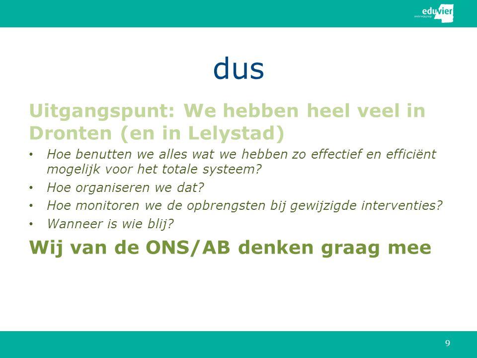 dus Uitgangspunt: We hebben heel veel in Dronten (en in Lelystad) • Hoe benutten we alles wat we hebben zo effectief en efficiënt mogelijk voor het totale systeem.