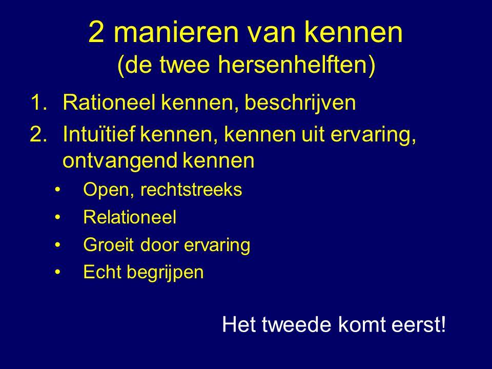 2 manieren van kennen (de twee hersenhelften) 1.Rationeel kennen, beschrijven 2.Intuïtief kennen, kennen uit ervaring, ontvangend kennen •Open, rechts