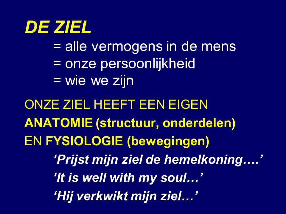 DE ZIEL = alle vermogens in de mens = onze persoonlijkheid = wie we zijn ONZE ZIEL HEEFT EEN EIGEN ANATOMIE (structuur, onderdelen) EN FYSIOLOGIE (bew