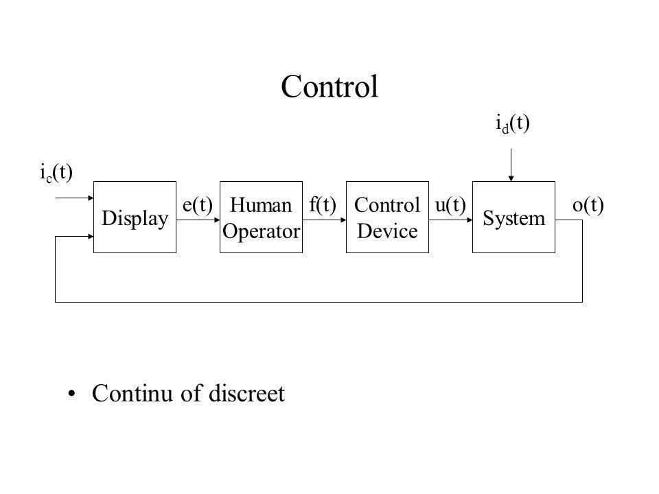 Control •Continu of discreet Display Human Operator Control Device System i c (t) i d (t) e(t)f(t)u(t)o(t)