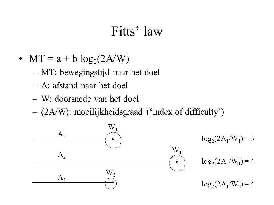 Fitts' law •MT = a + b log 2 (2A/W) –MT: bewegingstijd naar het doel –A: afstand naar het doel –W: doorsnede van het doel –(2A/W): moeilijkheidsgraad