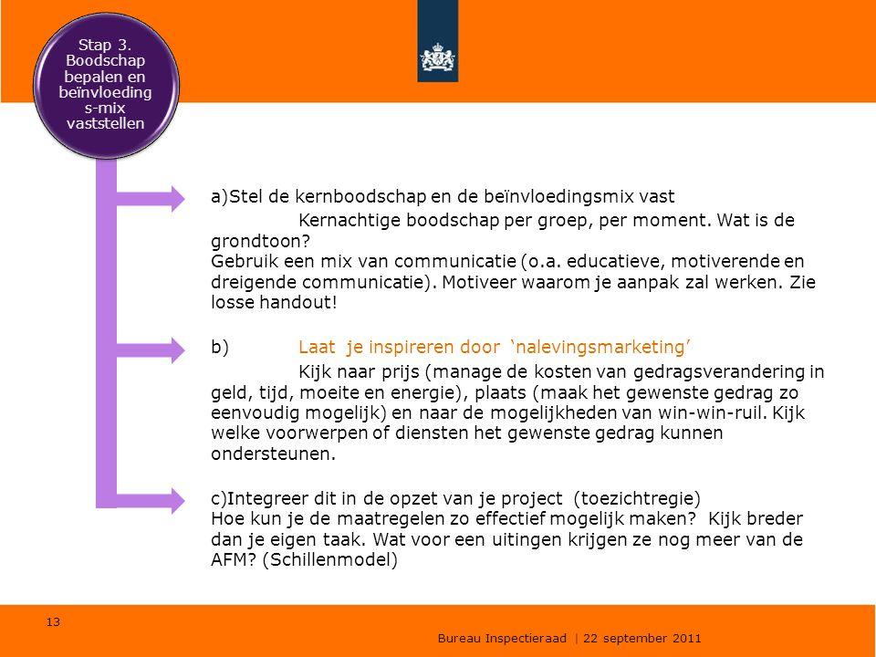 Bureau Inspectieraad | 22 september 2011 13 a)Stel de kernboodschap en de beïnvloedingsmix vast Kernachtige boodschap per groep, per moment. Wat is de