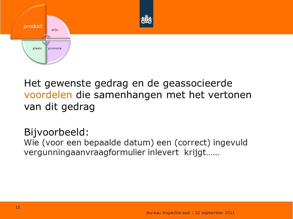 Bureau Inspectieraad | 22 september 2011 15 Het gewenste gedrag en de geassocieerde voordelen die samenhangen met het vertonen van dit gedrag Bijvoorb