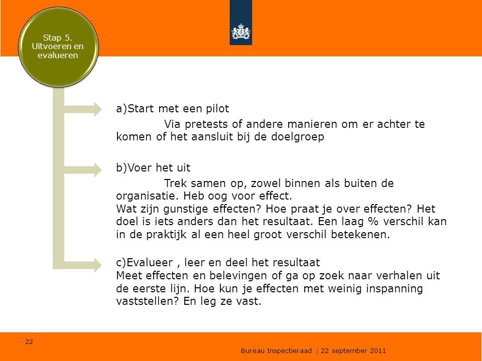 Bureau Inspectieraad | 22 september 2011 22 a)Start met een pilot Via pretests of andere manieren om er achter te komen of het aansluit bij de doelgro