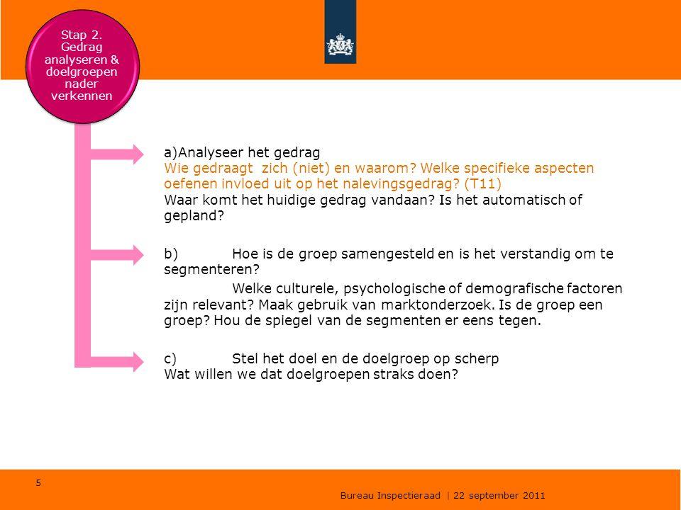 Bureau Inspectieraad | 22 september 2011 5 a)Analyseer het gedrag Wie gedraagt zich (niet) en waarom? Welke specifieke aspecten oefenen invloed uit op