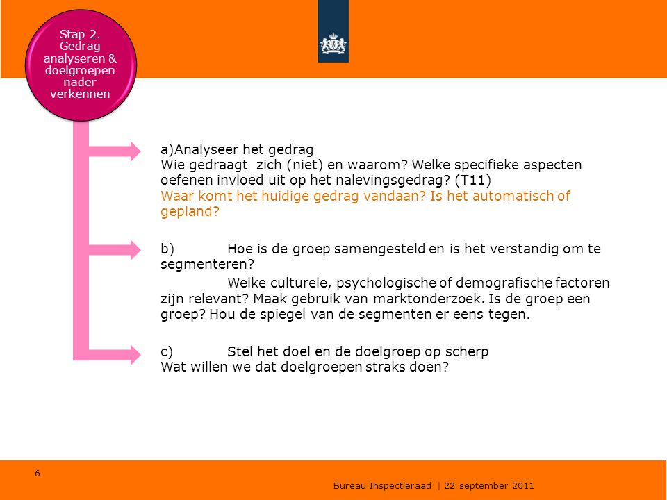Bureau Inspectieraad | 22 september 2011 6 a)Analyseer het gedrag Wie gedraagt zich (niet) en waarom? Welke specifieke aspecten oefenen invloed uit op