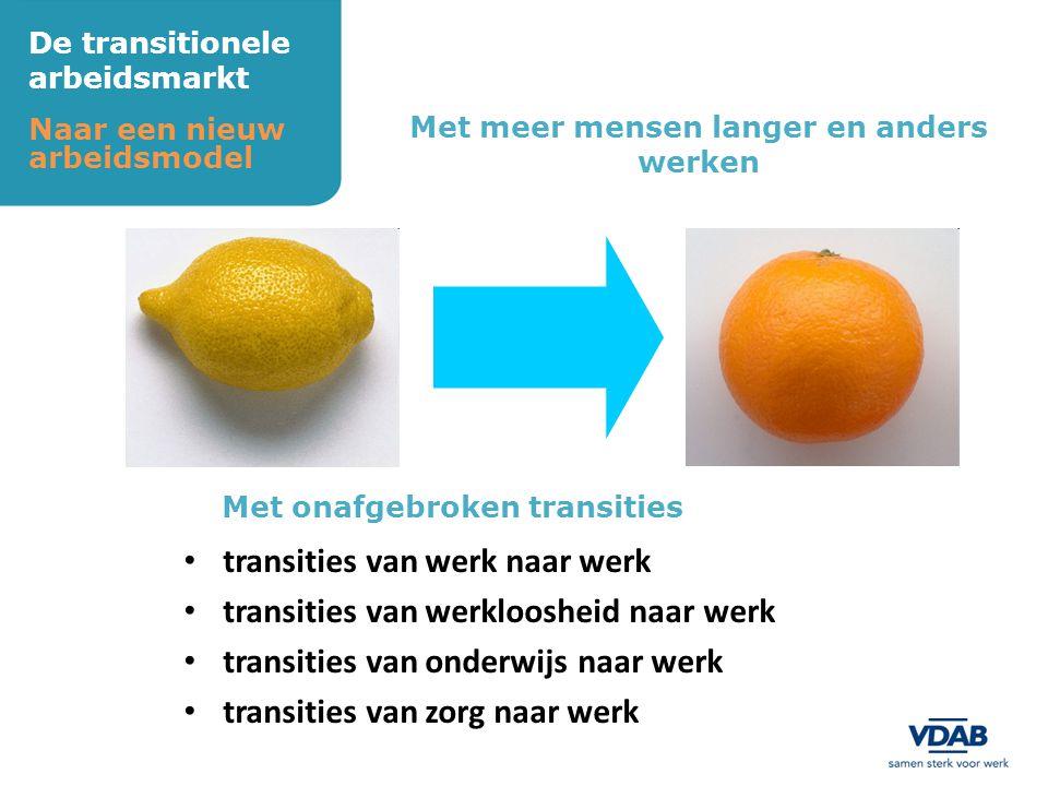 De transitionele arbeidsmarkt Naar een nieuw arbeidsmodel • transities van werk naar werk • transities van werkloosheid naar werk • transities van ond