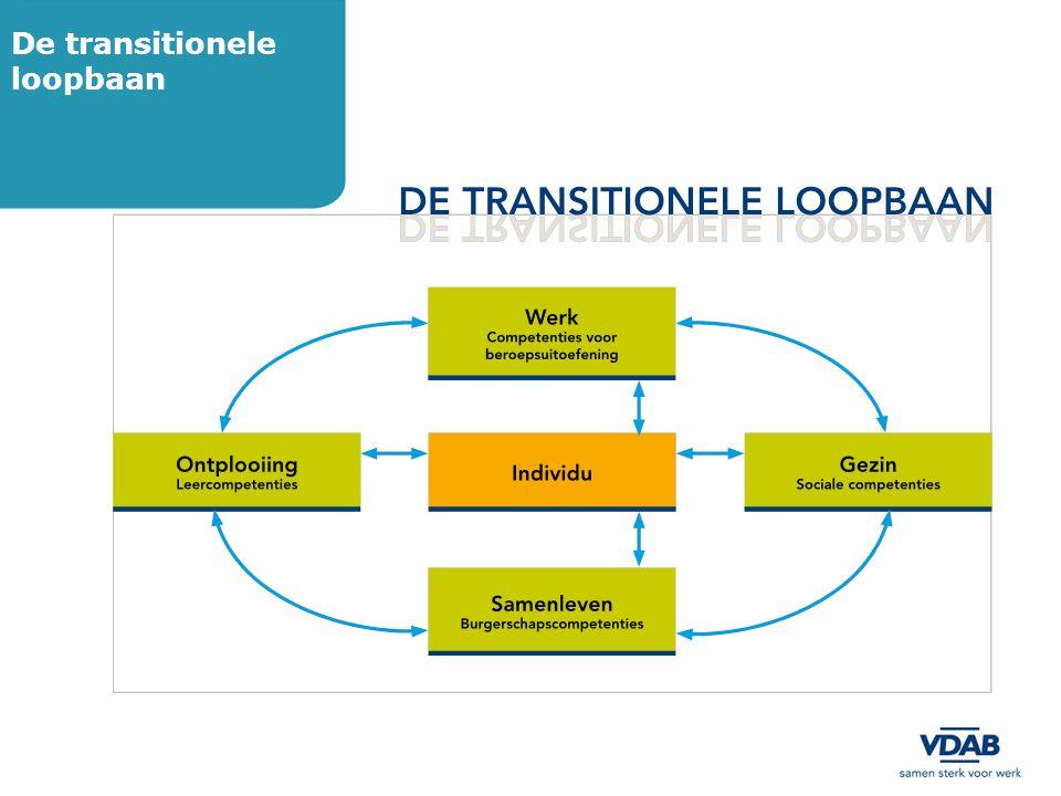 De transitionele loopbaan