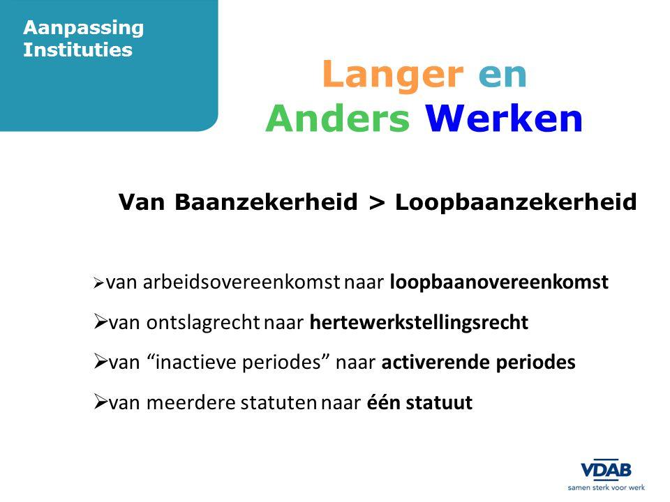 Aanpassing Instituties Van Baanzekerheid > Loopbaanzekerheid  van arbeidsovereenkomst naar loopbaanovereenkomst  van ontslagrecht naar hertewerkstel