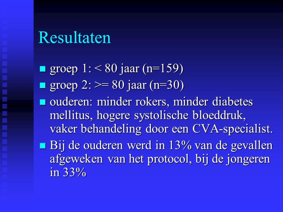 Resultaten  groep 1: < 80 jaar (n=159)  groep 2: >= 80 jaar (n=30)  ouderen: minder rokers, minder diabetes mellitus, hogere systolische bloeddruk,