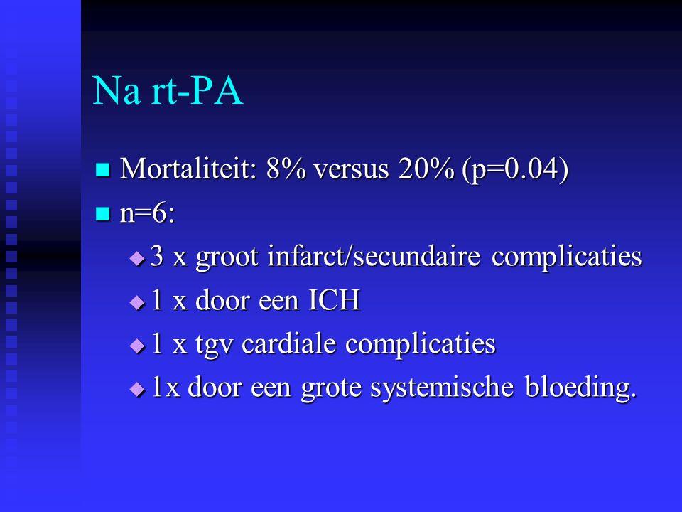 Na rt-PA  Mortaliteit: 8% versus 20% (p=0.04)  n=6:  3 x groot infarct/secundaire complicaties  1 x door een ICH  1 x tgv cardiale complicaties 