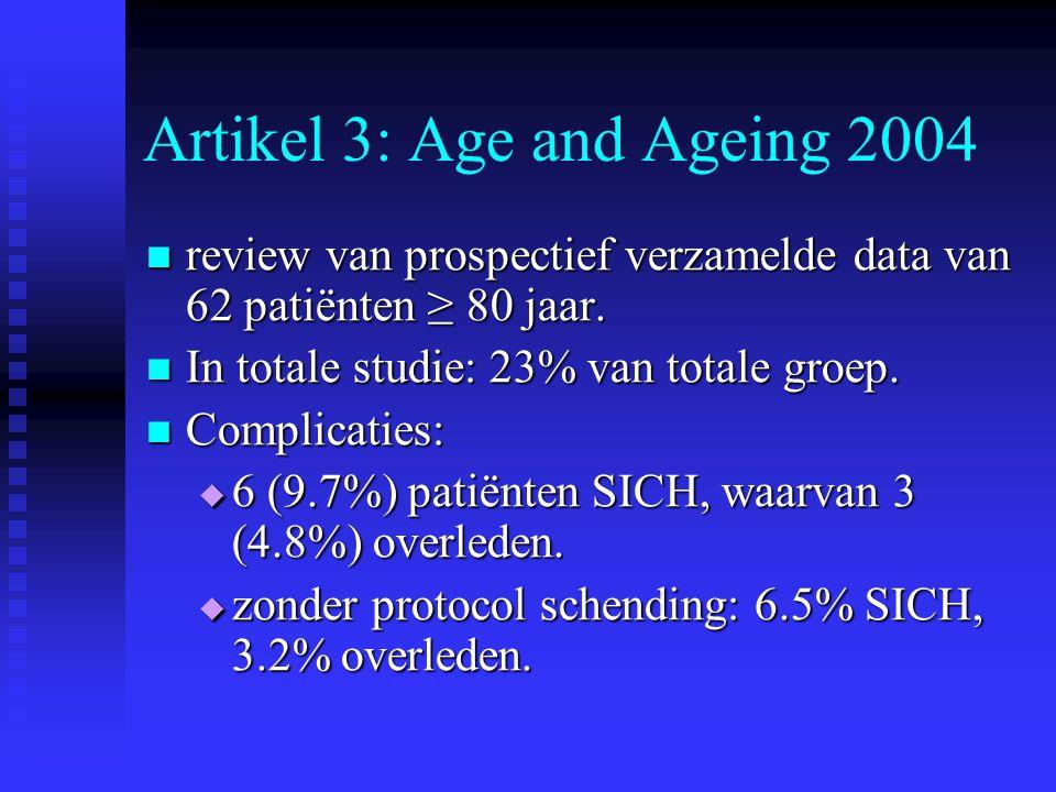 Artikel 3: Age and Ageing 2004  review van prospectief verzamelde data van 62 patiënten ≥ 80 jaar.  In totale studie: 23% van totale groep.  Compli