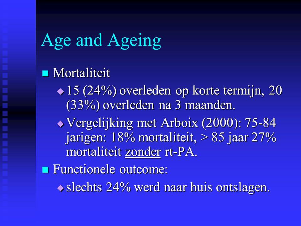 Age and Ageing  Mortaliteit  15 (24%) overleden op korte termijn, 20 (33%) overleden na 3 maanden.  Vergelijking met Arboix (2000): 75-84 jarigen:
