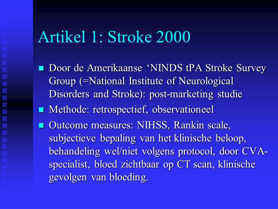 Resultaten  groep 1: < 80 jaar (n=159)  groep 2: >= 80 jaar (n=30)  ouderen: minder rokers, minder diabetes mellitus, hogere systolische bloeddruk, vaker behandeling door een CVA-specialist.