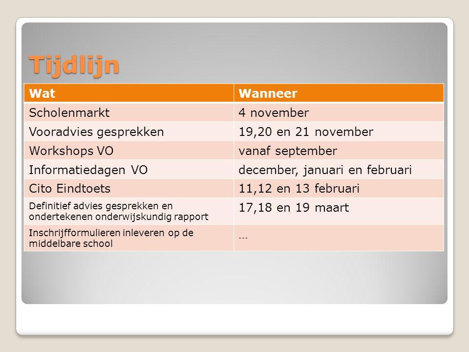 Tijdlijn WatWanneer Scholenmarkt4 november Vooradvies gesprekken19,20 en 21 november Workshops VOvanaf september Informatiedagen VOdecember, januari e