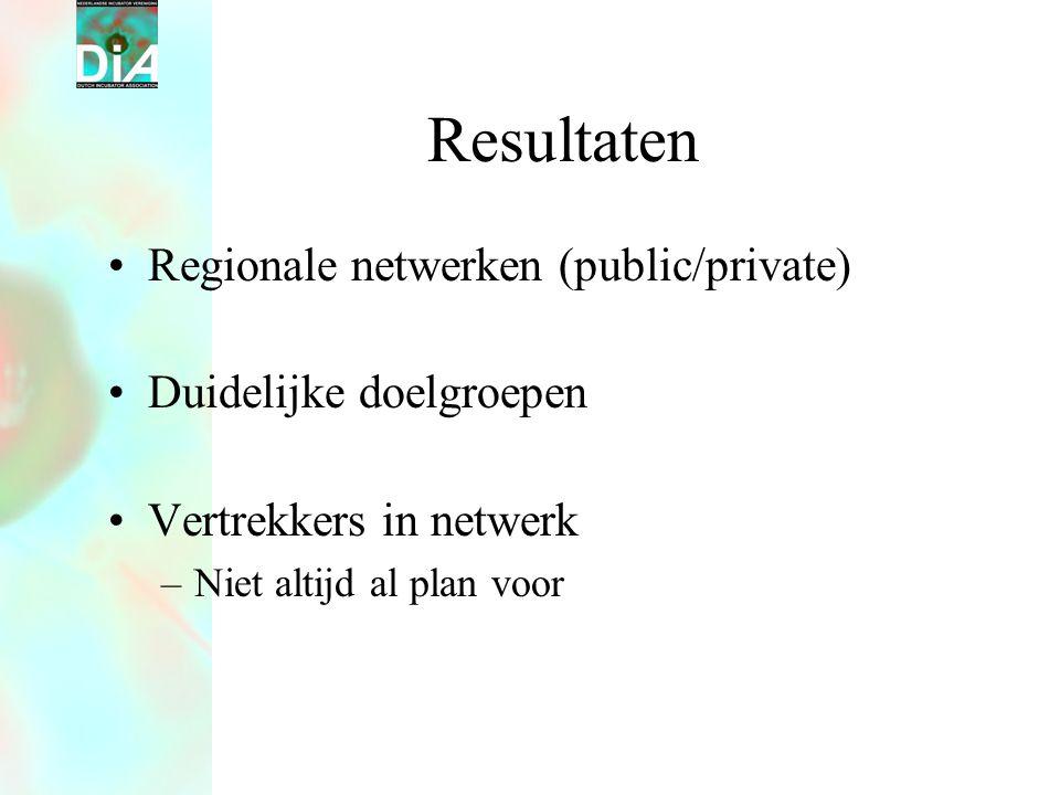 Resultaten •Regionale netwerken (public/private) •Duidelijke doelgroepen •Vertrekkers in netwerk –Niet altijd al plan voor