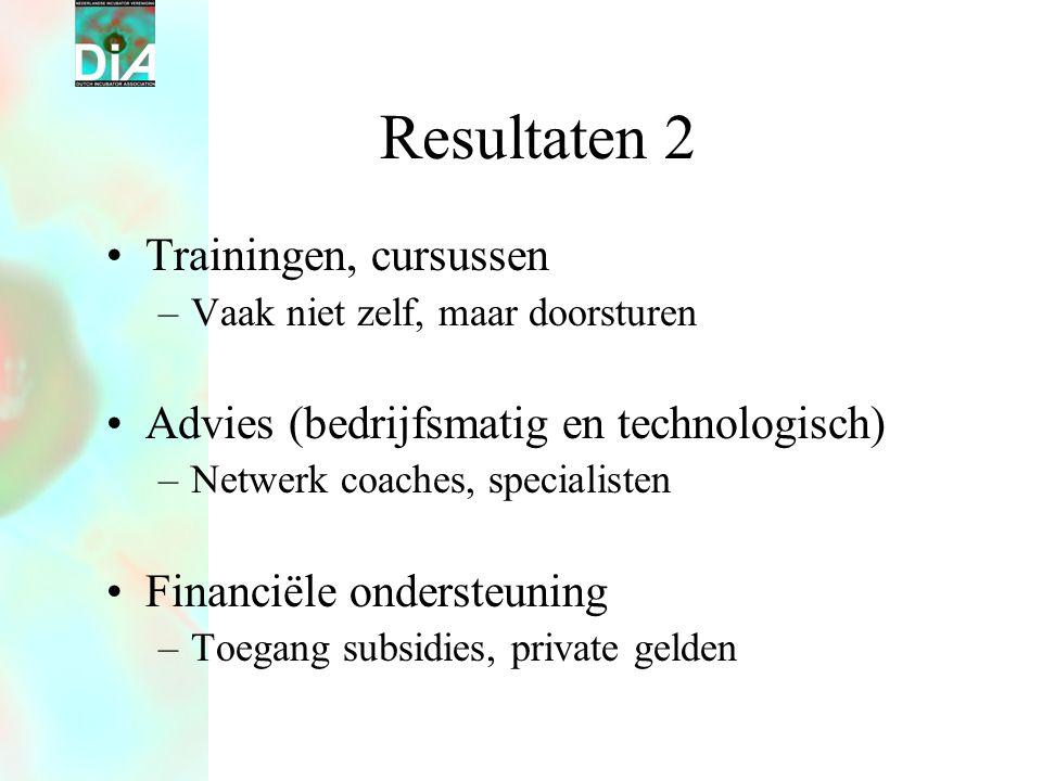 Resultaten 2 •Trainingen, cursussen –Vaak niet zelf, maar doorsturen •Advies (bedrijfsmatig en technologisch) –Netwerk coaches, specialisten •Financiële ondersteuning –Toegang subsidies, private gelden