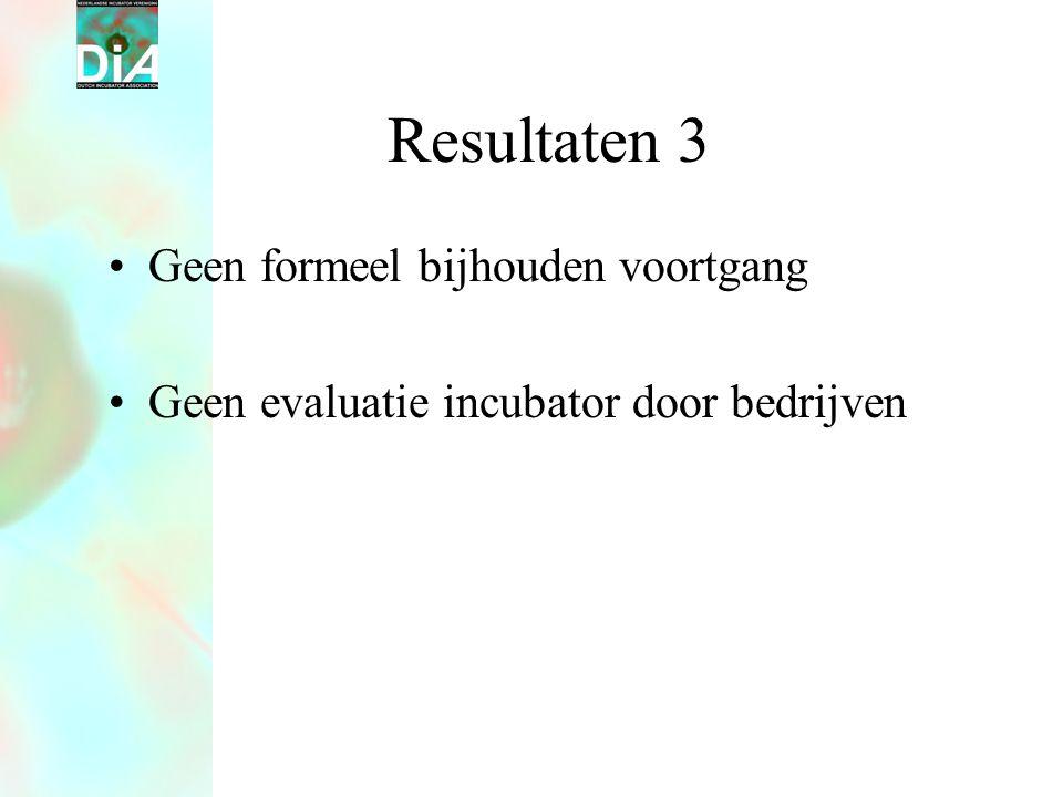 Resultaten 3 •Geen formeel bijhouden voortgang •Geen evaluatie incubator door bedrijven