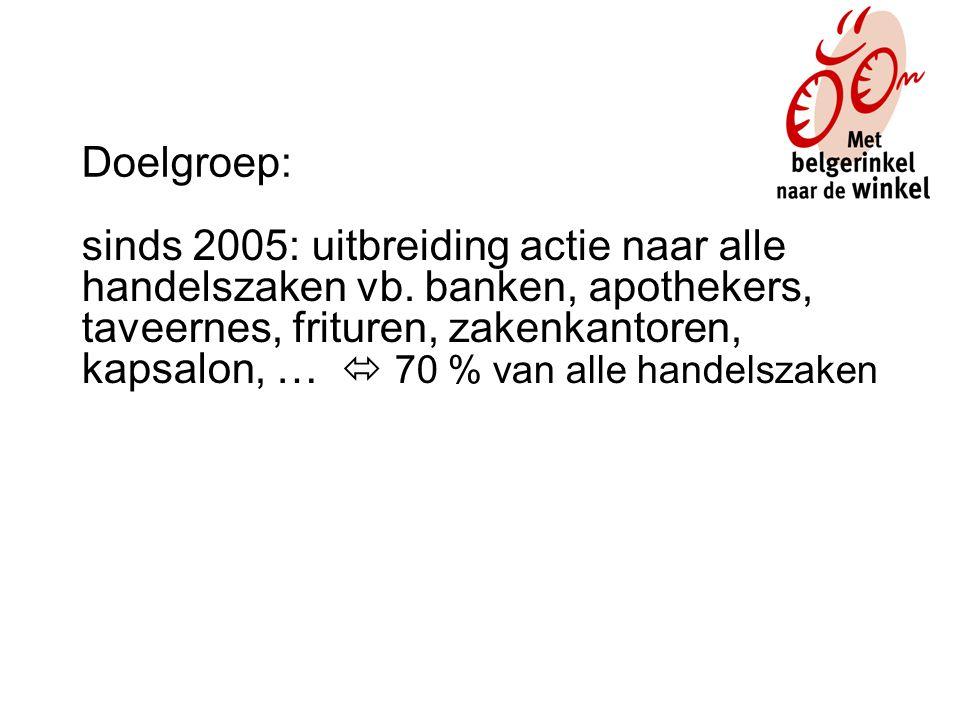 sinds 2005: uitbreiding actie naar alle handelszaken vb.