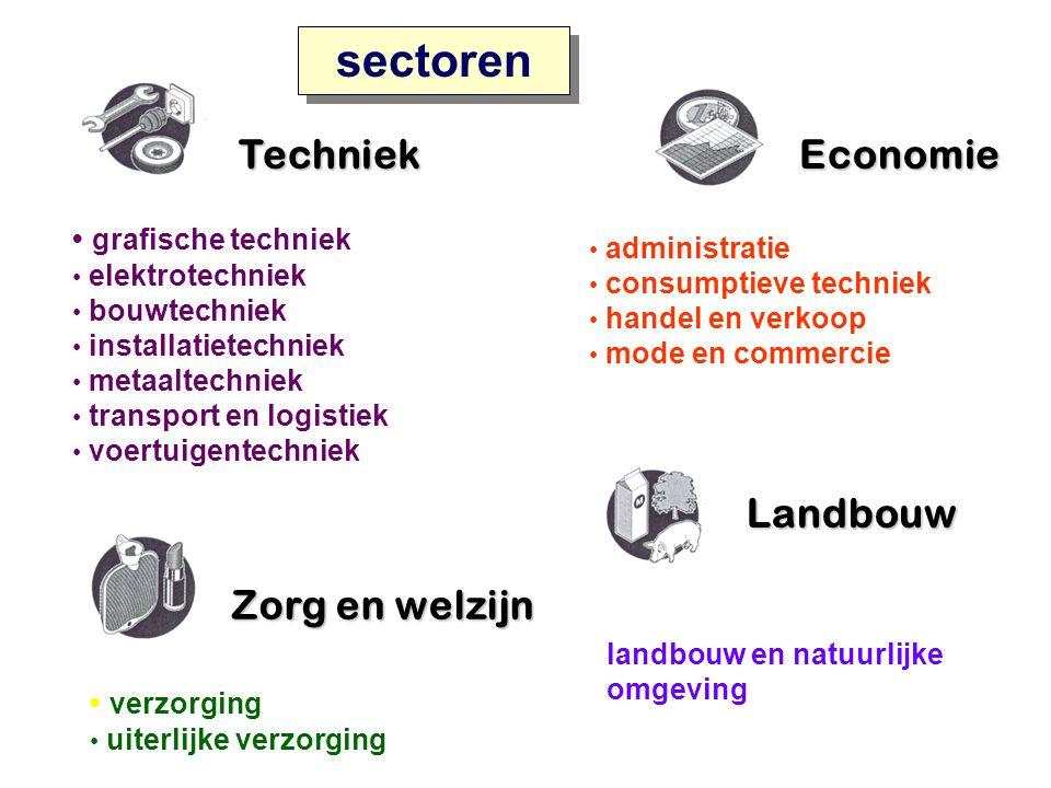 Techniek Zorg en welzijn Economie Landbouw sectoren • administratie • consumptieve techniek • handel en verkoop • mode en commercie landbouw en natuur