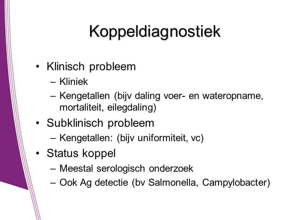 Koppeldiagnostiek •Klinisch probleem –Kliniek –Kengetallen (bijv daling voer- en wateropname, mortaliteit, eilegdaling) •Subklinisch probleem –Kengeta