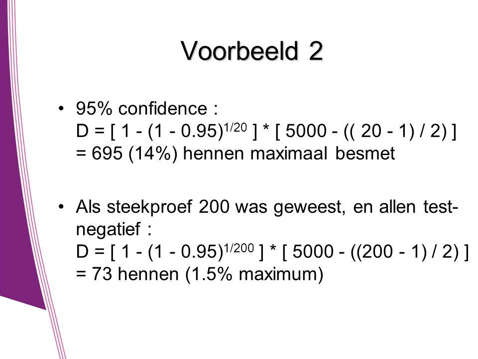 Voorbeeld 2 •95% confidence : D = [ 1 - (1 - 0.95) 1/20 ] * [ 5000 - (( 20 - 1) / 2) ] = 695 (14%) hennen maximaal besmet •Als steekproef 200 was geweest, en allen test- negatief : D = [ 1 - (1 - 0.95) 1/200 ] * [ 5000 - ((200 - 1) / 2) ] = 73 hennen (1.5% maximum)