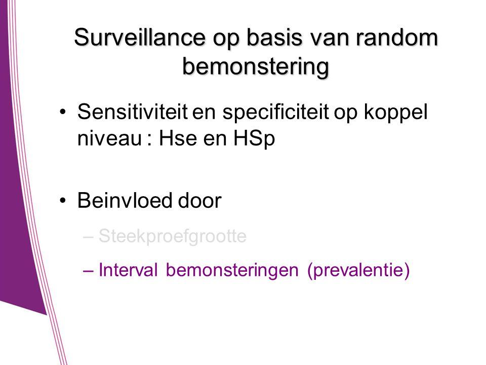 Surveillance op basis van random bemonstering •Sensitiviteit en specificiteit op koppel niveau : Hse en HSp •Beinvloed door –Steekproefgrootte –Interval bemonsteringen (prevalentie)