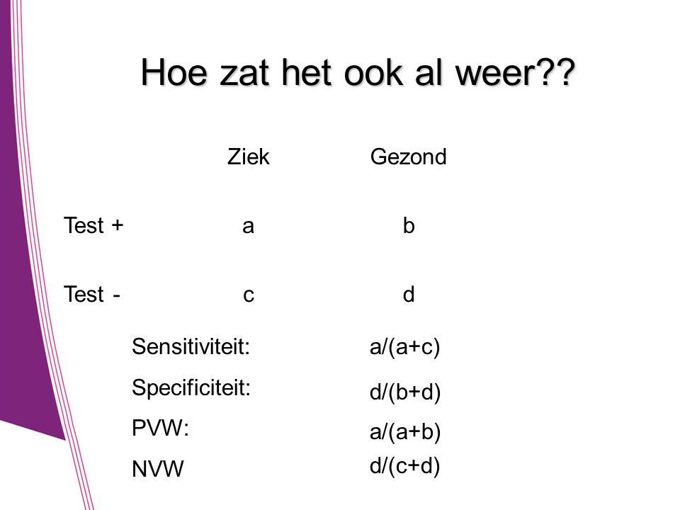 Hoe zat het ook al weer?? Sensitiviteit: Specificiteit: PVW: NVW a/(a+c) d/(b+d) a/(a+b) d/(c+d) Ziek Gezond Test + a b Test- c d