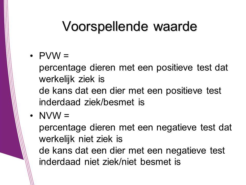 Voorspellende waarde •PVW = percentage dieren met een positieve test dat werkelijk ziek is de kans dat een dier met een positieve test inderdaad ziek/besmet is •NVW = percentage dieren met een negatieve test dat werkelijk niet ziek is de kans dat een dier met een negatieve test inderdaad niet ziek/niet besmet is