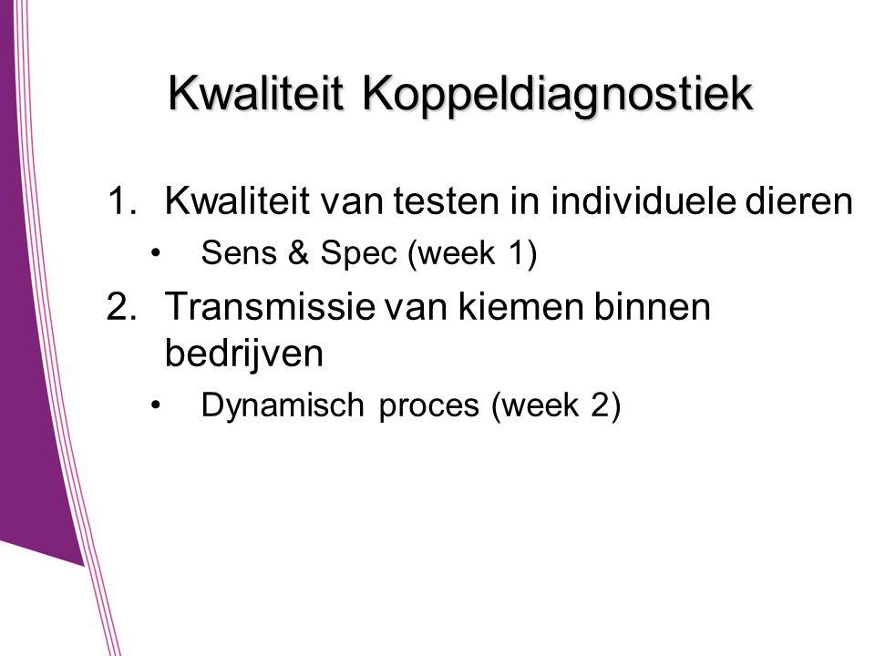 Kwaliteit Koppeldiagnostiek 1.Kwaliteit van testen in individuele dieren •Sens & Spec (week 1) 2.Transmissie van kiemen binnen bedrijven •Dynamisch proces (week 2)