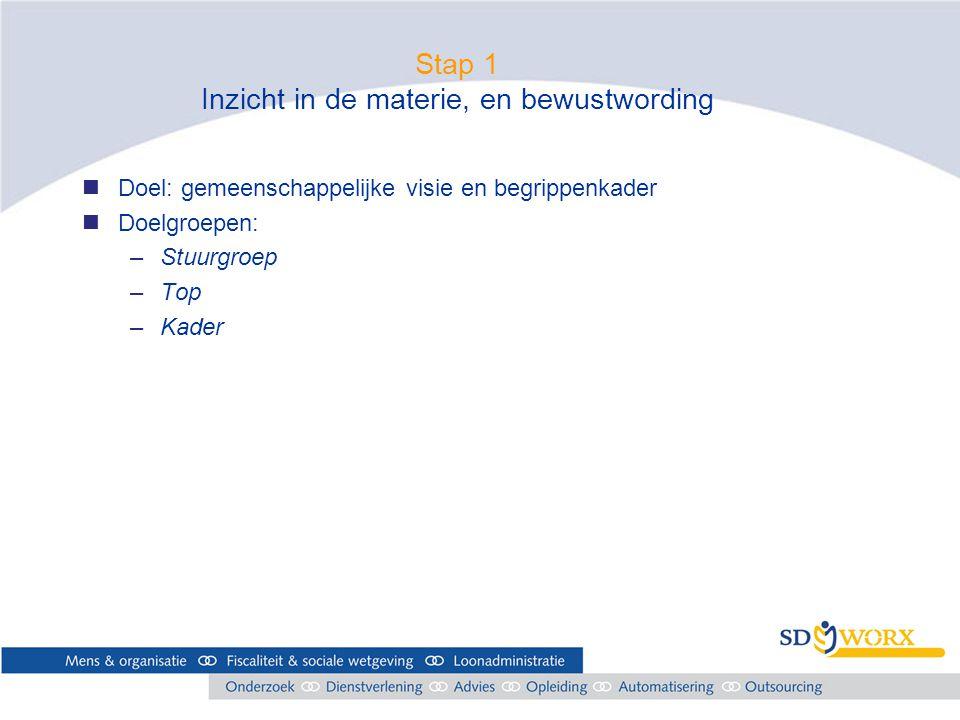 Stap 1 Inzicht in de materie, en bewustwording nDoel: gemeenschappelijke visie en begrippenkader nDoelgroepen: –Stuurgroep –Top –Kader