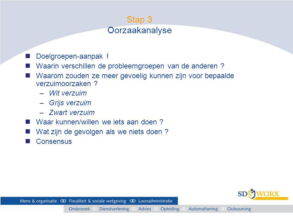 Stap 3 Oorzaakanalyse nDoelgroepen-aanpak .nWaarin verschillen de probleemgroepen van de anderen .