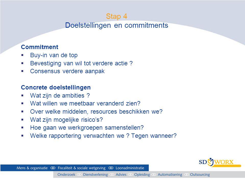 Stap 4 Doelstellingen en commitments Commitment  Buy-in van de top  Bevestiging van wil tot verdere actie .