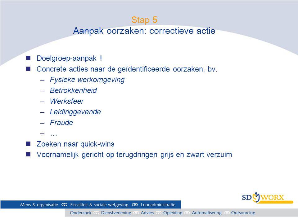 Stap 5 Aanpak oorzaken: correctieve actie nDoelgroep-aanpak .