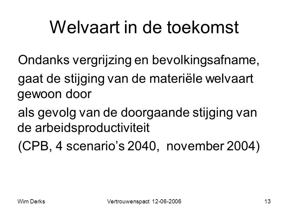 Wim DerksVertrouwenspact 12-06-200613 Welvaart in de toekomst Ondanks vergrijzing en bevolkingsafname, gaat de stijging van de materiële welvaart gewoon door als gevolg van de doorgaande stijging van de arbeidsproductiviteit (CPB, 4 scenario's 2040, november 2004)