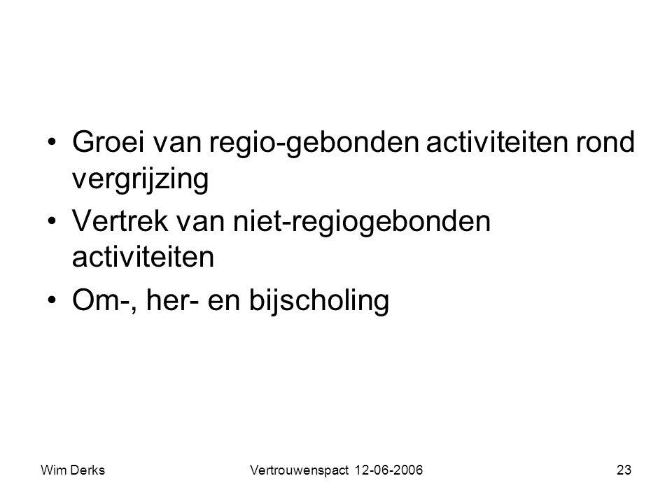 Wim DerksVertrouwenspact 12-06-200623 •Groei van regio-gebonden activiteiten rond vergrijzing •Vertrek van niet-regiogebonden activiteiten •Om-, her- en bijscholing