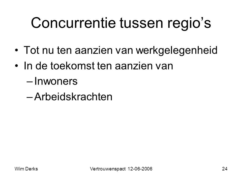 Wim DerksVertrouwenspact 12-06-200624 Concurrentie tussen regio's •Tot nu ten aanzien van werkgelegenheid •In de toekomst ten aanzien van –Inwoners –Arbeidskrachten