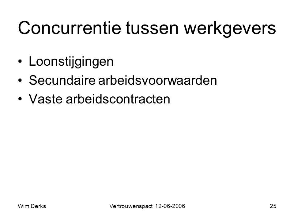 Wim DerksVertrouwenspact 12-06-200625 Concurrentie tussen werkgevers •Loonstijgingen •Secundaire arbeidsvoorwaarden •Vaste arbeidscontracten