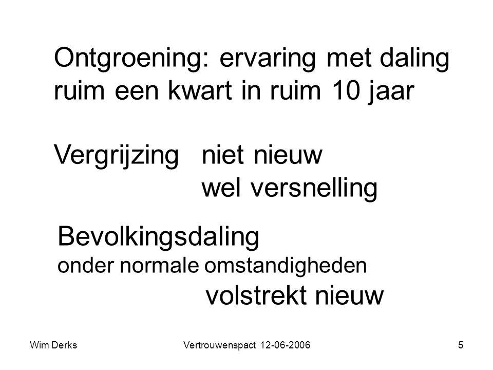Wim DerksVertrouwenspact 12-06-20065 Vergrijzing niet nieuw wel versnelling Bevolkingsdaling onder normale omstandigheden volstrekt nieuw Ontgroening: ervaring met daling ruim een kwart in ruim 10 jaar