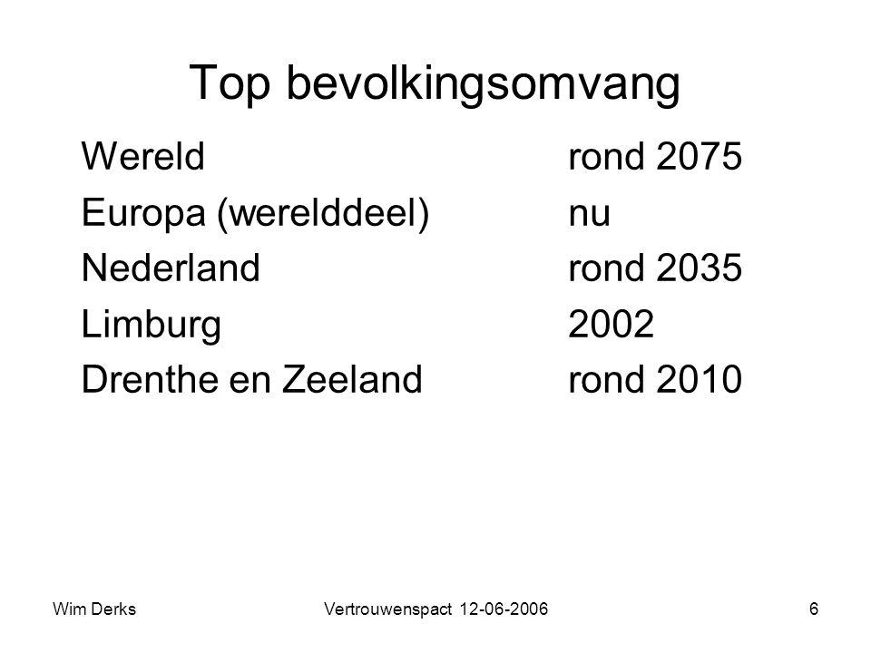 Wim DerksVertrouwenspact 12-06-20066 Top bevolkingsomvang Wereldrond 2075 Europa (werelddeel) nu Nederlandrond 2035 Limburg2002 Drenthe en Zeelandrond 2010