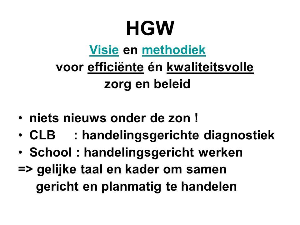 HGW Visie en methodiek voor efficiënte én kwaliteitsvolle zorg en beleid •niets nieuws onder de zon .