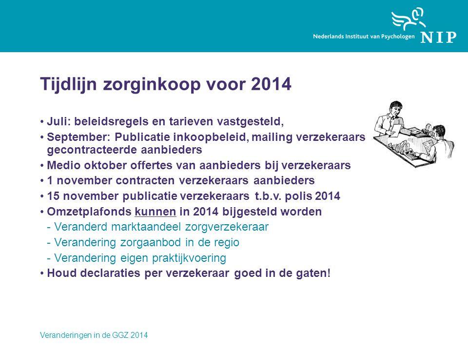 Veranderingen in de GGZ 2014 Tijdlijn zorginkoop voor 2014 • Juli: beleidsregels en tarieven vastgesteld, • September: Publicatie inkoopbeleid, mailin
