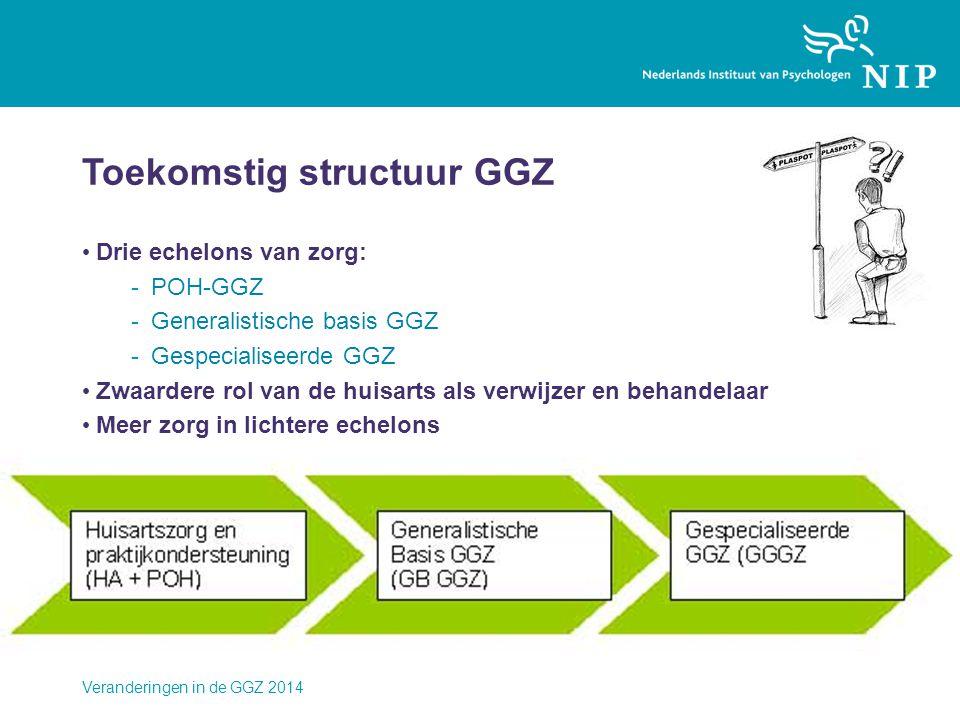 Veranderingen in de GGZ 2014 Toekomstig structuur GGZ • Drie echelons van zorg: -POH-GGZ -Generalistische basis GGZ -Gespecialiseerde GGZ • Zwaardere rol van de huisarts als verwijzer en behandelaar • Meer zorg in lichtere echelons