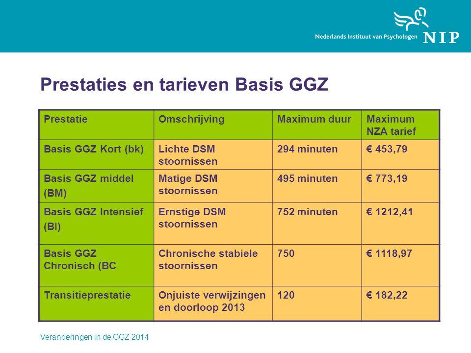 Prestaties en tarieven Basis GGZ Veranderingen in de GGZ 2014 PrestatieOmschrijvingMaximum duurMaximum NZA tarief Basis GGZ Kort (bk)Lichte DSM stoorn