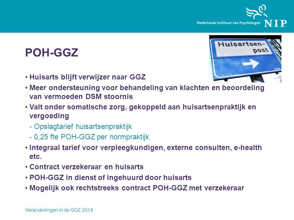 POH-GGZ • Huisarts blijft verwijzer naar GGZ • Meer ondersteuning voor behandeling van klachten en beoordeling van vermoeden DSM stoornis • Valt onder somatische zorg, gekoppeld aan huisartsenpraktijk en vergoeding -Opslagtarief huisartsenpraktijk -0,25 fte POH-GGZ per normpraktijk • Integraal tarief voor verpleegkundigen, externe consulten, e-health etc.