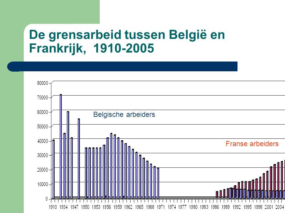 De grensarbeid tussen België en Frankrijk, 1910-2005 Belgische arbeiders Franse arbeiders