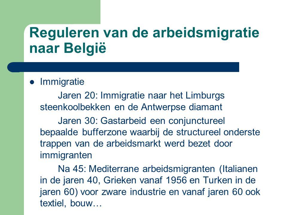 Reguleren van de arbeidsmigratie naar België  Immigratie Jaren 20: Immigratie naar het Limburgs steenkoolbekken en de Antwerpse diamant Jaren 30: Gastarbeid een conjunctureel bepaalde bufferzone waarbij de structureel onderste trappen van de arbeidsmarkt werd bezet door immigranten Na 45: Mediterrane arbeidsmigranten (Italianen in de jaren 40, Grieken vanaf 1956 en Turken in de jaren 60) voor zware industrie en vanaf jaren 60 ook textiel, bouw…