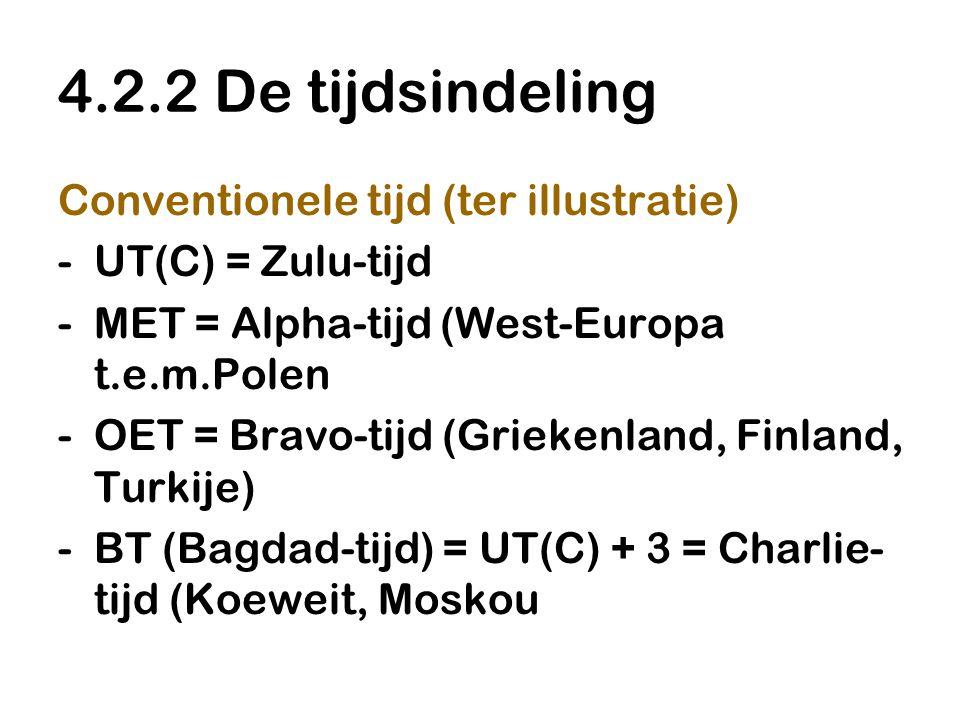 4.2.2 De tijdsindeling Conventionele tijd (ter illustratie) -UT(C) = Zulu-tijd -MET = Alpha-tijd (West-Europa t.e.m.Polen -OET = Bravo-tijd (Griekenla