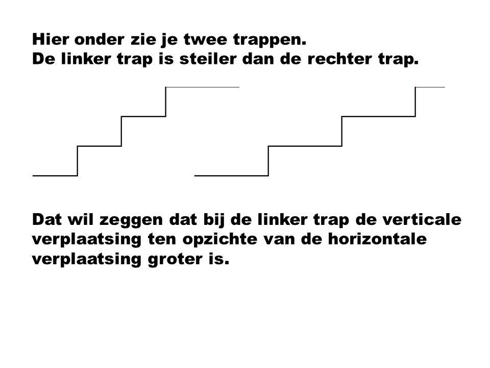 Hier onder zie je twee trappen. De linker trap is steiler dan de rechter trap. Dat wil zeggen dat bij de linker trap de verticale verplaatsing ten opz